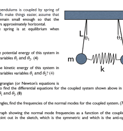 1 a pair of pendulums is coupled by spring of constant k to make [ 1024 x 773 Pixel ]