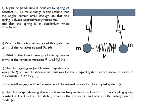 small resolution of 1 a pair of pendulums is coupled by spring of constant k to make