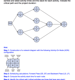 project scheduling with cpm given the following network with activity times in weeks [ 799 x 1024 Pixel ]