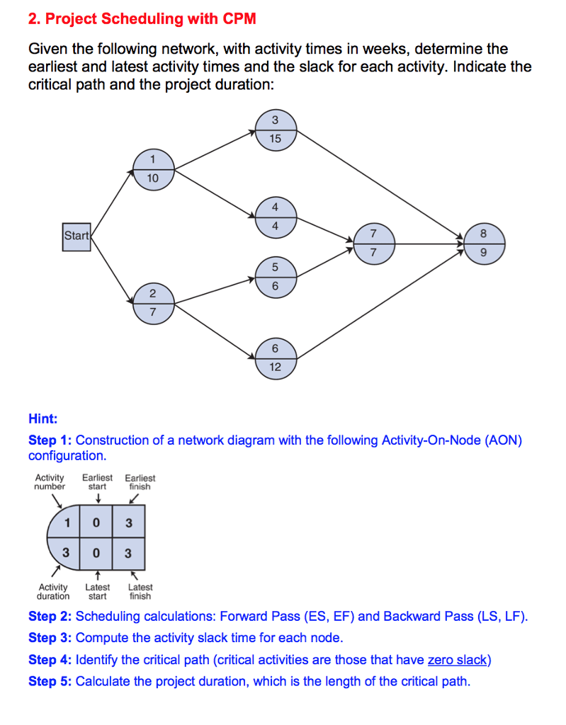 medium resolution of project scheduling with cpm given the following network with activity times in weeks