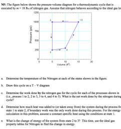 the figure below shows the pressure volume diagram [ 952 x 928 Pixel ]