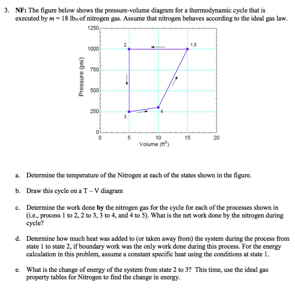 medium resolution of the figure below shows the pressure volume diagram