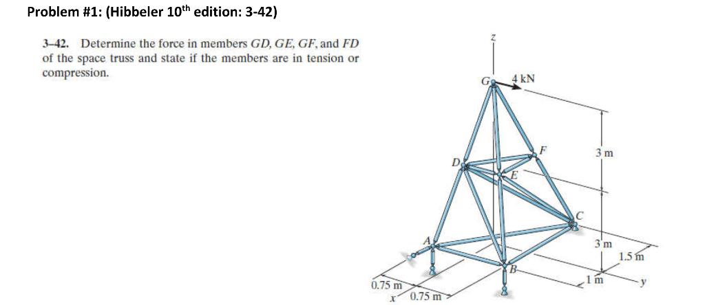 Solved: Problem #1: (Hibbeler 10th Edition: 3-42) 3-42. De