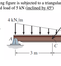 will the shear force diagram for a triangular distributed load shear force diagram triangular distributed load [ 1396 x 634 Pixel ]