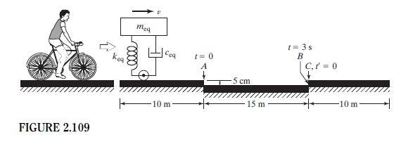 mechanical vibration solution manual schaum