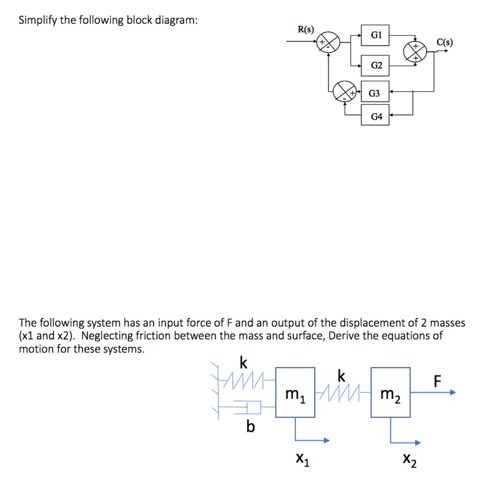hight resolution of question simplify the following block diagram the following system has an input force of f and an output of the displacement of 2 masses x1 and x2
