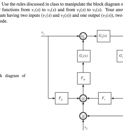 block diagram 2 inputs wiring diagram centre block diagram 2 inputs [ 1384 x 894 Pixel ]