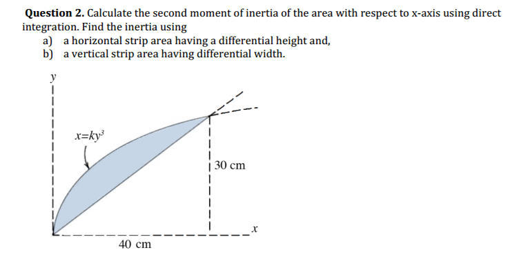 Solved: Calculate The Second Moment Of Inertia Of The Area
