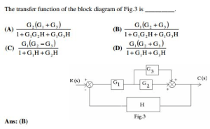 Solved: The Transfer Function Of The Block Diagram Of Fig