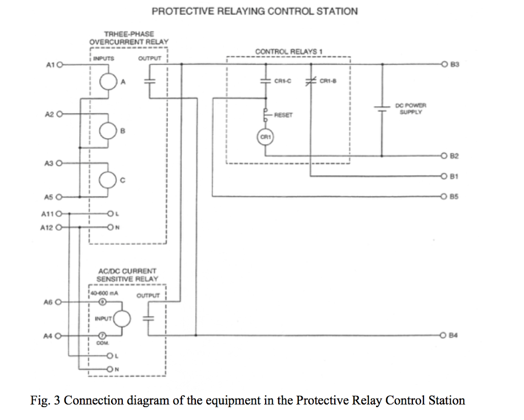 hight resolution of 3 connection diagram of the equipment in the protective relay control station