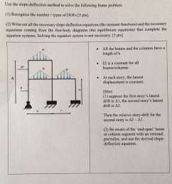 use the slope deflection method to solve the following frame problem 1  [ 953 x 1024 Pixel ]