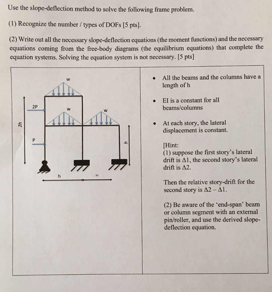 medium resolution of use the slope deflection method to solve the following frame problem 1
