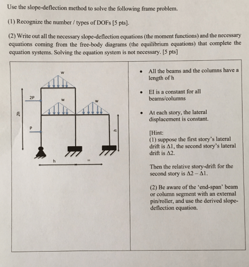 small resolution of use the slope deflection method to solve the following frame problem 1