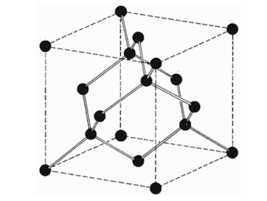 Solved Problem 1 Diamond Cubic Structure Silicon Has The