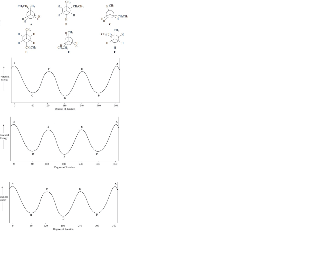 medium resolution of image for choose the correct potential energy diagram for rotation about the c 2a