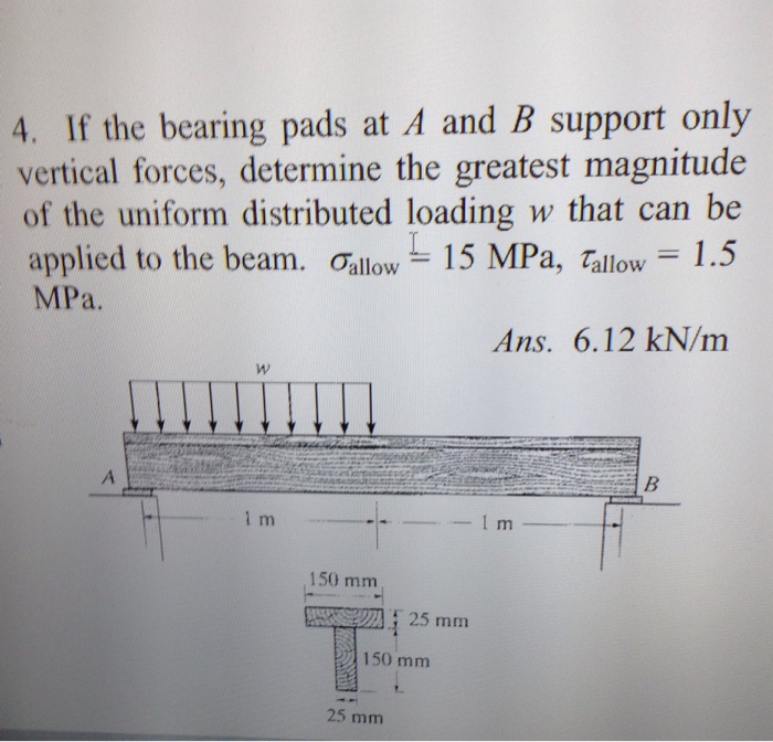 66kb Cantilever Beam Square Distributed Load Shear Moment Diagram