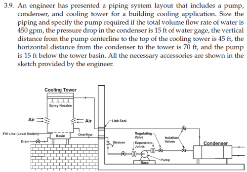 small resolution of an engineer has presented a piping system layout t