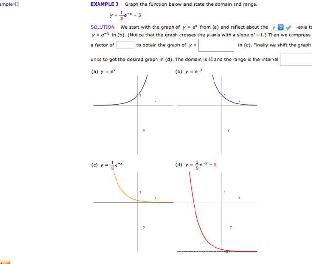 Question Graph The Function Below And State The Domain And Range Y 1 5 E X 5 We Start With The Gra