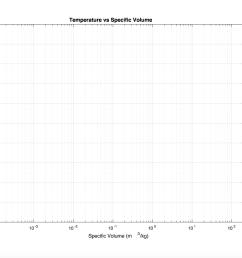 thermodynamics question  [ 1024 x 811 Pixel ]