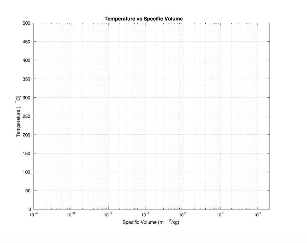 medium resolution of thermodynamics question