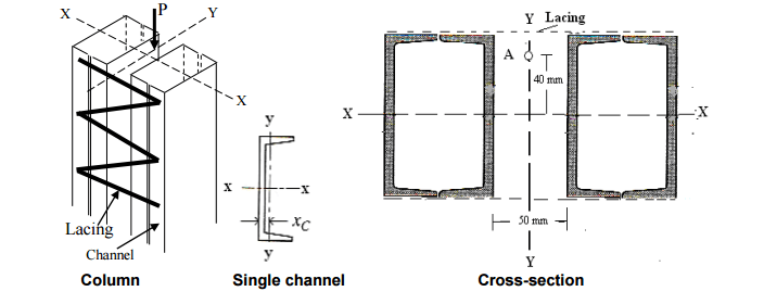 Solved: Two Pair Of C229 X 30 Structural Steel Channels Ar