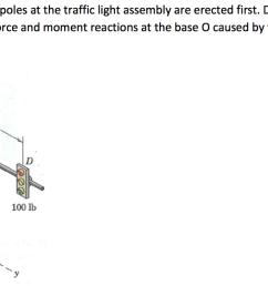 force diagram traffic light wiring diagram img force diagram traffic light [ 1496 x 658 Pixel ]