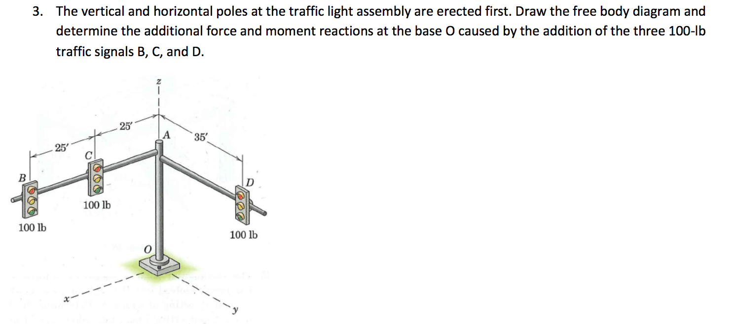 hight resolution of force diagram traffic light wiring diagram img force diagram traffic light