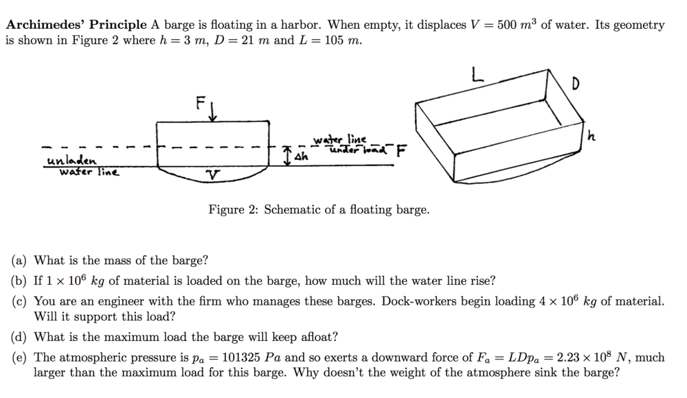 medium resolution of archimedes principle a barge is floating in a ha