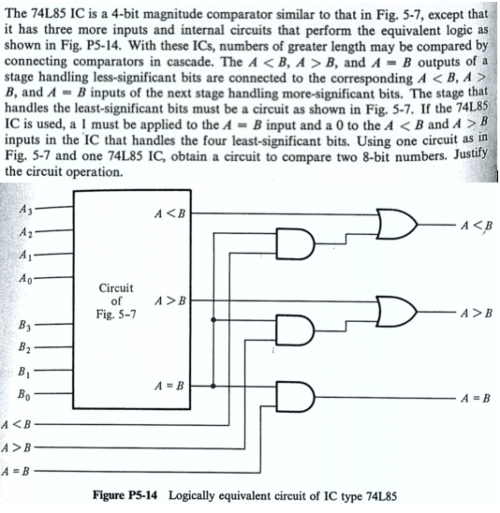 small resolution of question the 74l85 ic is a 4 bit magnitude comparator similar to that in fig 5 7 except that it has three more inputs and internal circuits that perform