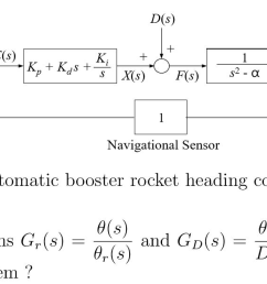 analysis of the booster rocket control svstem a chegg com [ 1621 x 606 Pixel ]