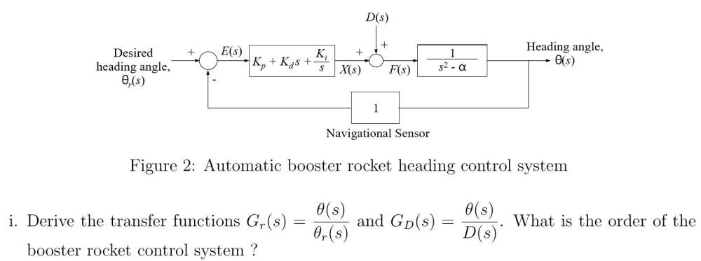 medium resolution of analysis of the booster rocket control svstem a chegg com