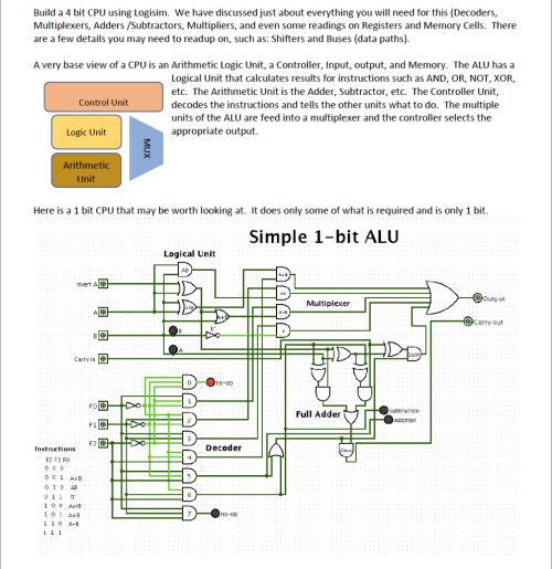 small resolution of build a 4 bit cpu using logisim we have discussed just about everything you will