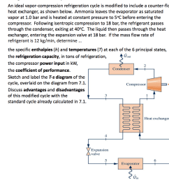 image for an ideal vapor compression refrigeration cycle is modified to include a counter  [ 952 x 922 Pixel ]