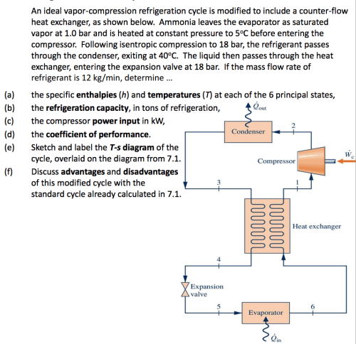 small resolution of image for an ideal vapor compression refrigeration cycle is modified to include a counter