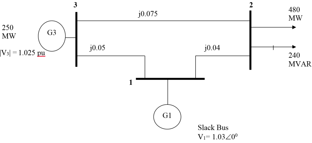 medium resolution of a single line diagram is shown below with all line