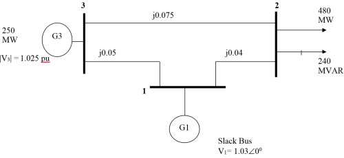 small resolution of a single line diagram is shown below with all line