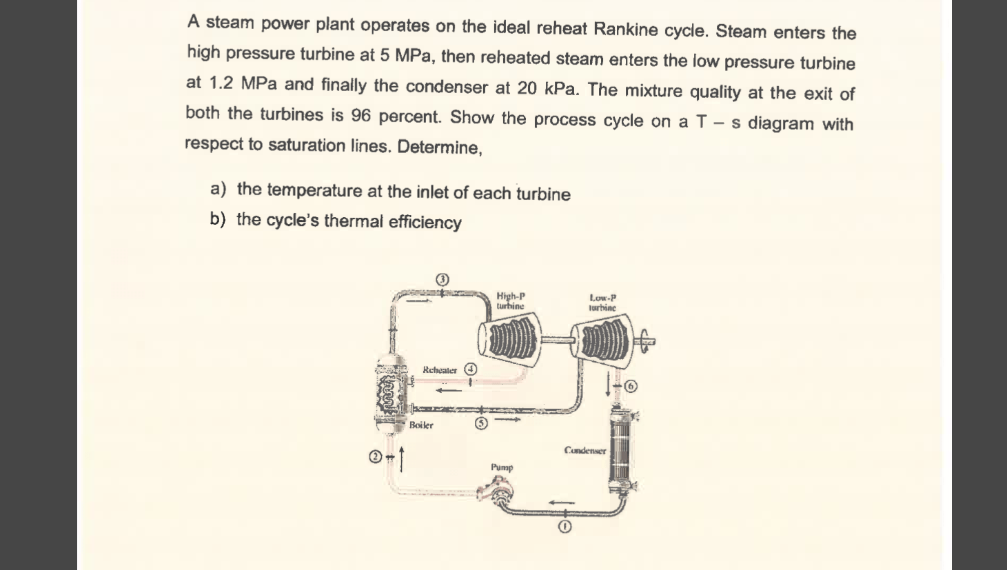 hight resolution of a steam power plant operates on the ideal reheat r
