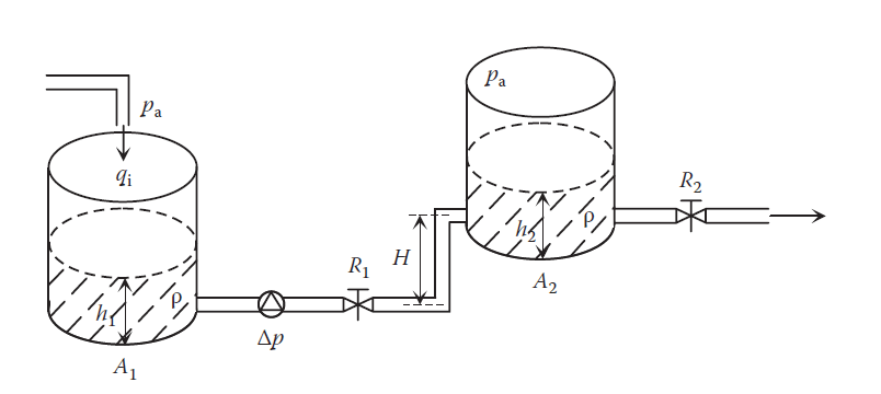 Solved: Figure 7.18 Shows A Liquid-level System, In Which