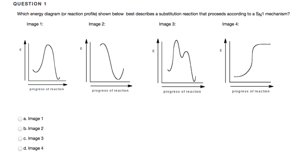 medium resolution of question 1 which energy diagram or reaction profile shown below best describes a substitution