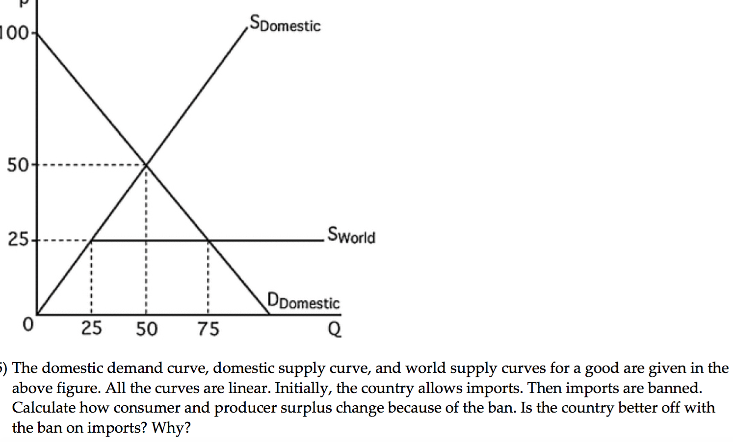 Solve Supply And Demand Equations Calculator
