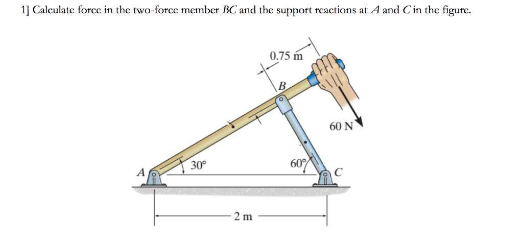 Solved: Calculate Force In The Two-force Member BC And The
