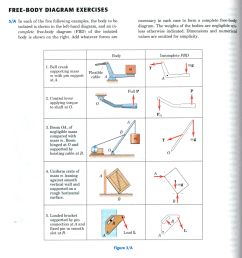 free body diagram exercises 3 a in each of the five following examples  [ 962 x 1024 Pixel ]