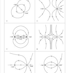 only one of the electric field line diagrams shown [ 791 x 1024 Pixel ]