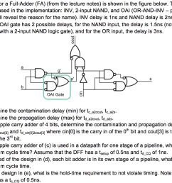 the logic for a full adder fa from the lecture notes is [ 1024 x 837 Pixel ]