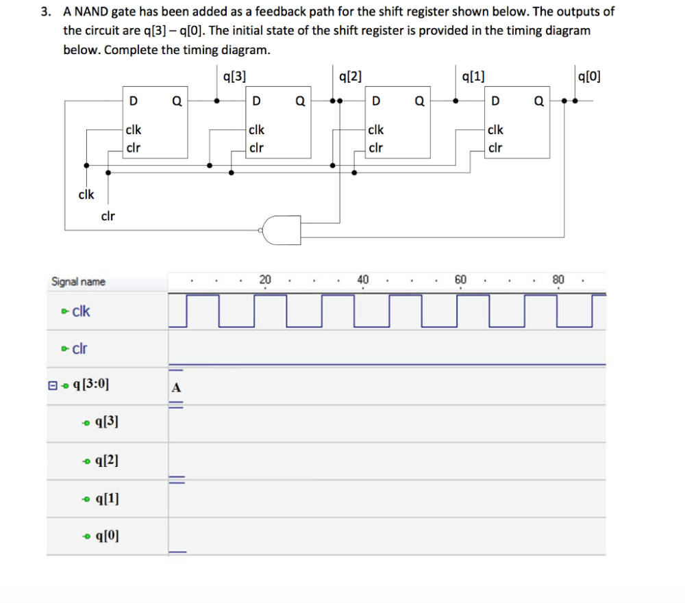 medium resolution of a nand gate has been added as a feedback path for the shift register shown below