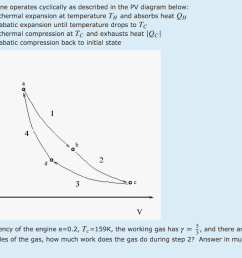 a heat engine operates cyclically as described in the pv diagram below step 1  [ 1024 x 822 Pixel ]