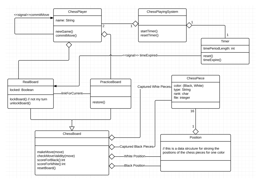 Here Is A Class Diagram For A System That Support