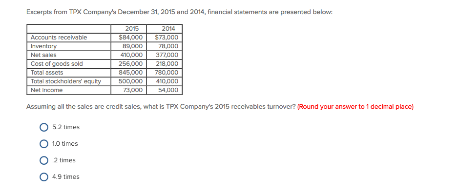 Solved: Excerpts From TPX Company's December 31, 2015 And