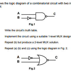 2 level logic diagram schematic wiring diagramsolved fig 1 shows the logic diagram of a combinatorial [ 2046 x 1548 Pixel ]