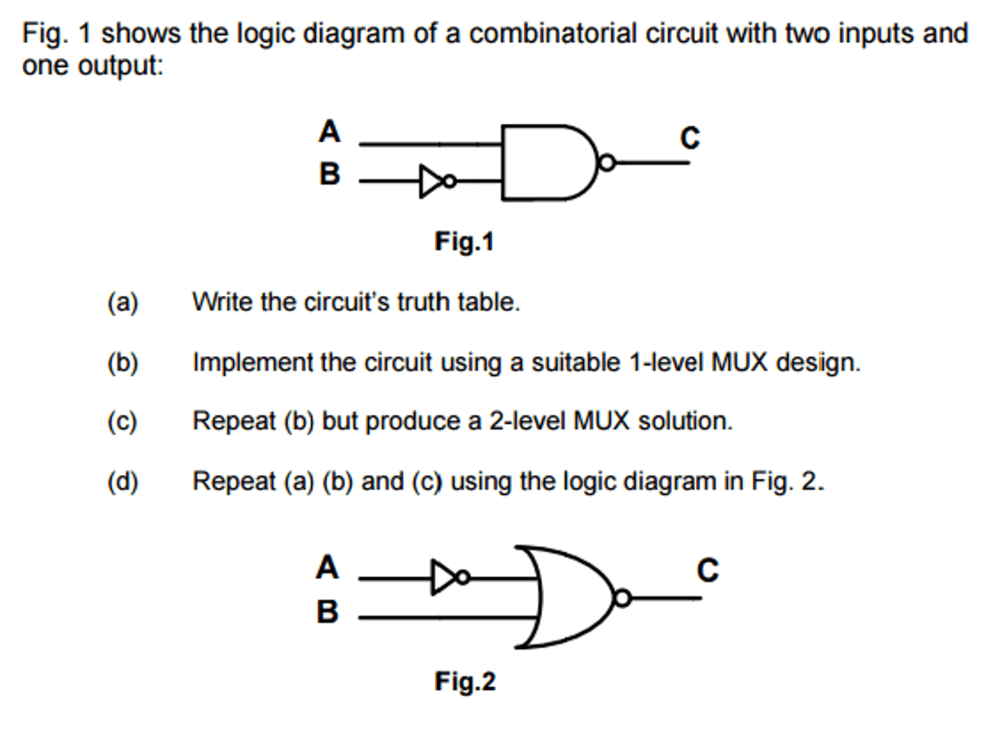 medium resolution of 2 level logic diagram schematic wiring diagramsolved fig 1 shows the logic diagram of a combinatorial